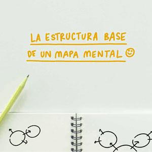 La estructura base para construir un mapa mental