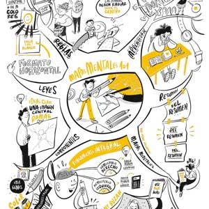 Mapas mentales 101: quién los inventó, cómo se hacen y cuáles son las reglas