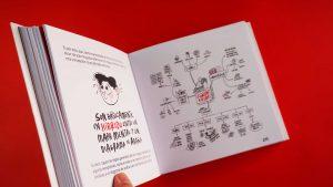 Mapas mentales libro Mejor Dilo con Monos