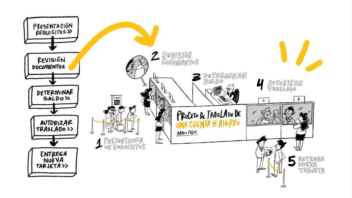 storytelling visual